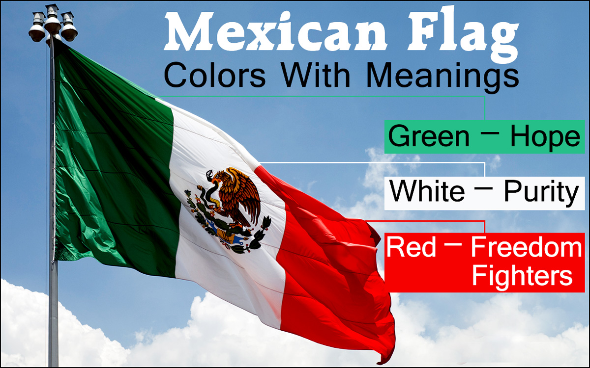 Meaning of Mexican Flag